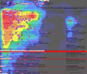 Organic SEO VS PPC Heatmap