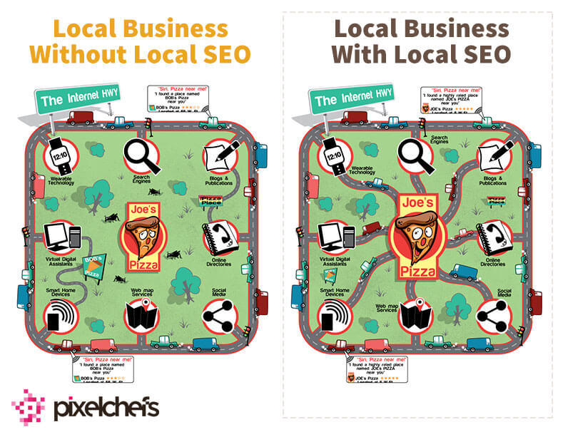 Local SEO Map that describes the effectiveness of our services